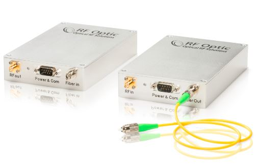From 8GHz to 18GHz high frequency conterters