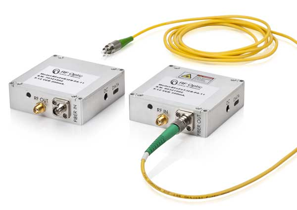 6.0GHz RF over Fiber Transmitter and Receiver – Palm-Sized and Programmable