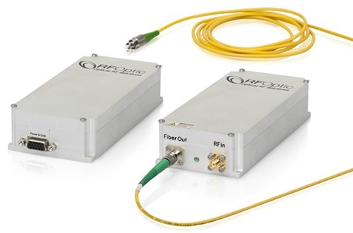 30GHz RF over Fiber SFDR Tx Transmitter and Rx Receiver