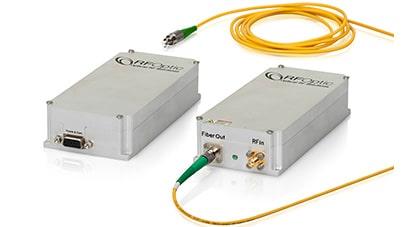 MiniQ RFoF series provide spurious-free dynamic range (SFDR) better than -112dB/Hz